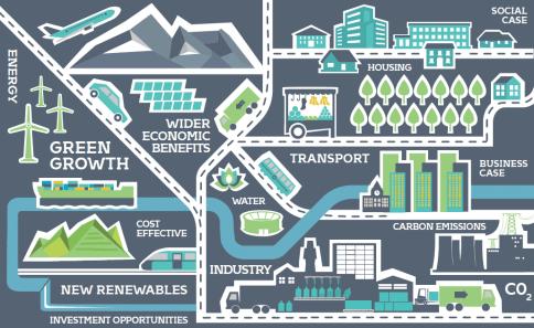 HEC-ULg accueille le Smart City Institute