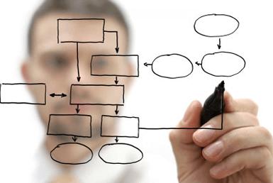 Automatiser les processus pour réduire la consommation de papier