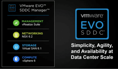 VMware EVO SDDC, solution de data center hyperconvergée