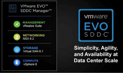 VMware EVO SDDC, solution de data center hyperconvergée